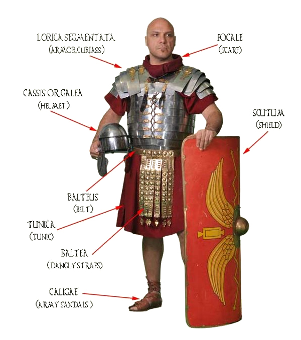 Roman soldier's equipment